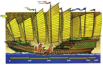 perbandingan-kapal-layar-colombus-dan-laksaman-cheng-ho